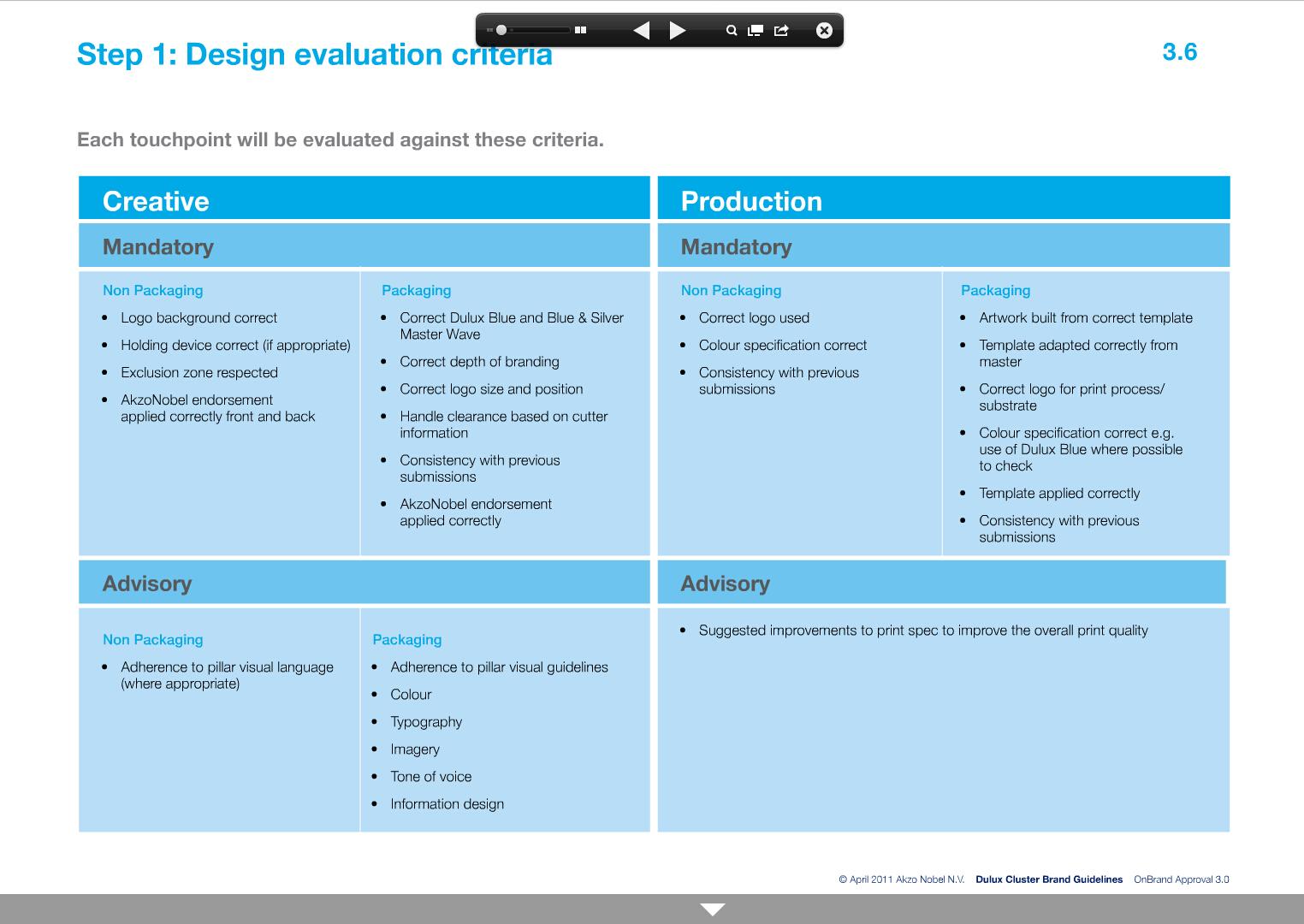 多乐士(dulux)vi设计标准手册