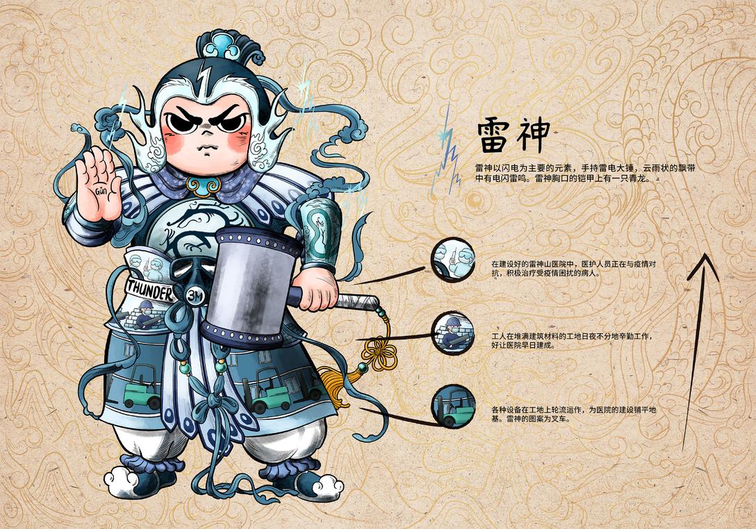新型冠状病毒插画 雷火两座神,疫鬼不进门插图(4)